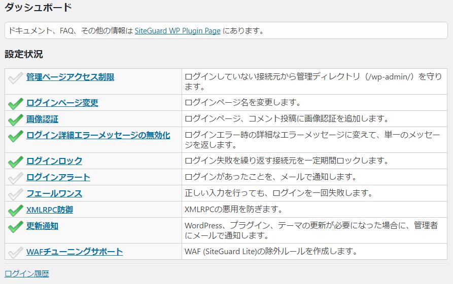 SiteGuard WP Pluginのダッシュボード