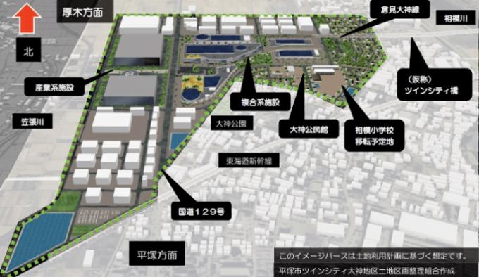 ツインシティ大神地区のイメージ(南北方向のイメージ)