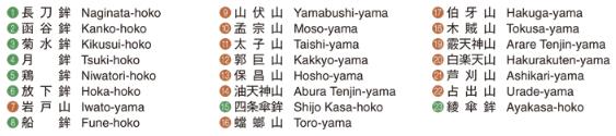 【2018年7月17日】山鉾巡行・前祭巡行コース2